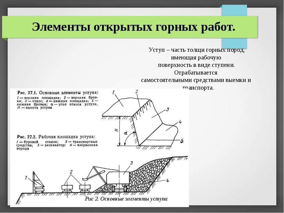 реферат составление перспективного плана ведения горных работ через российскую