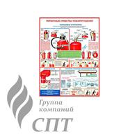 Знаки пожарной безопасности втюмени как организовать повышение квалификации педагогов в школе